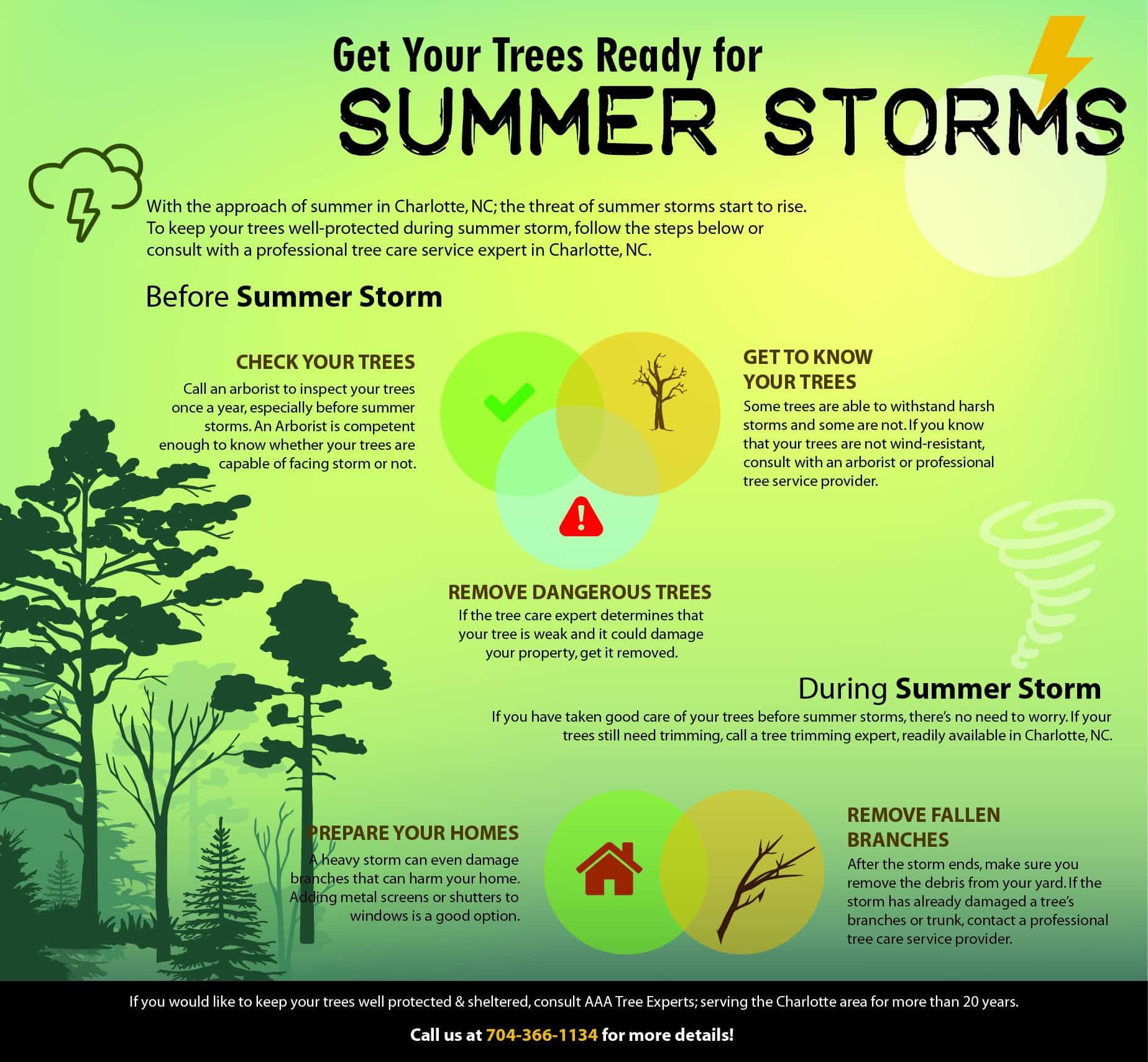 Get Ready for Summer Storms