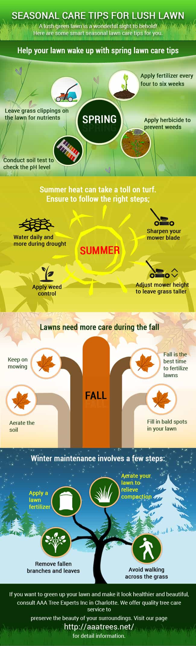season lawn care tips infographics