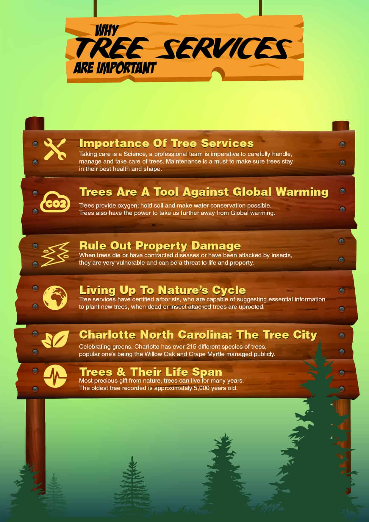 Why tree services are important
